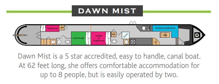 Dawn Mist Layout