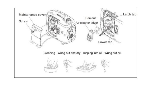 generator caravan motorhome